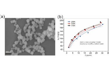 375_250-new_nanomaterials.jpg